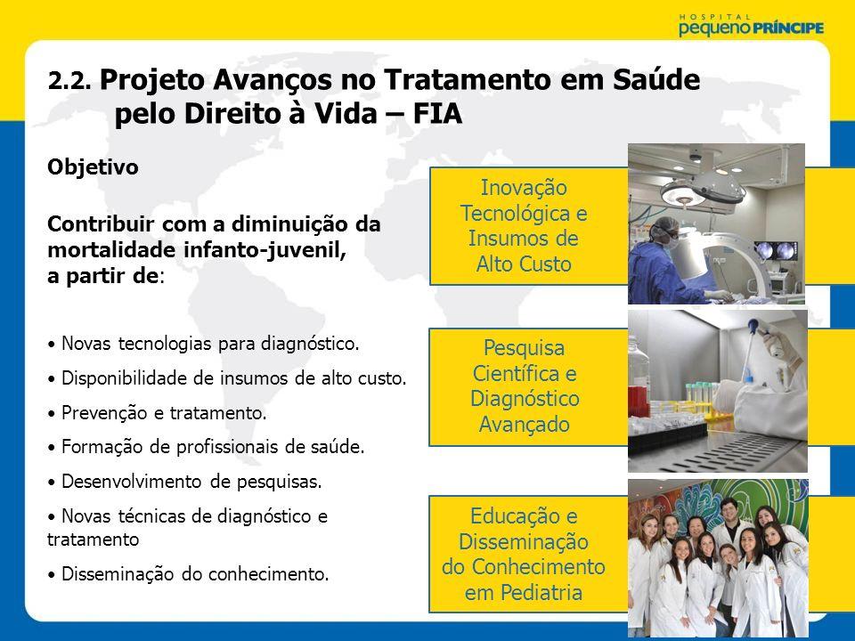 2.2. Projeto Avanços no Tratamento em Saúde pelo Direito à Vida – FIA