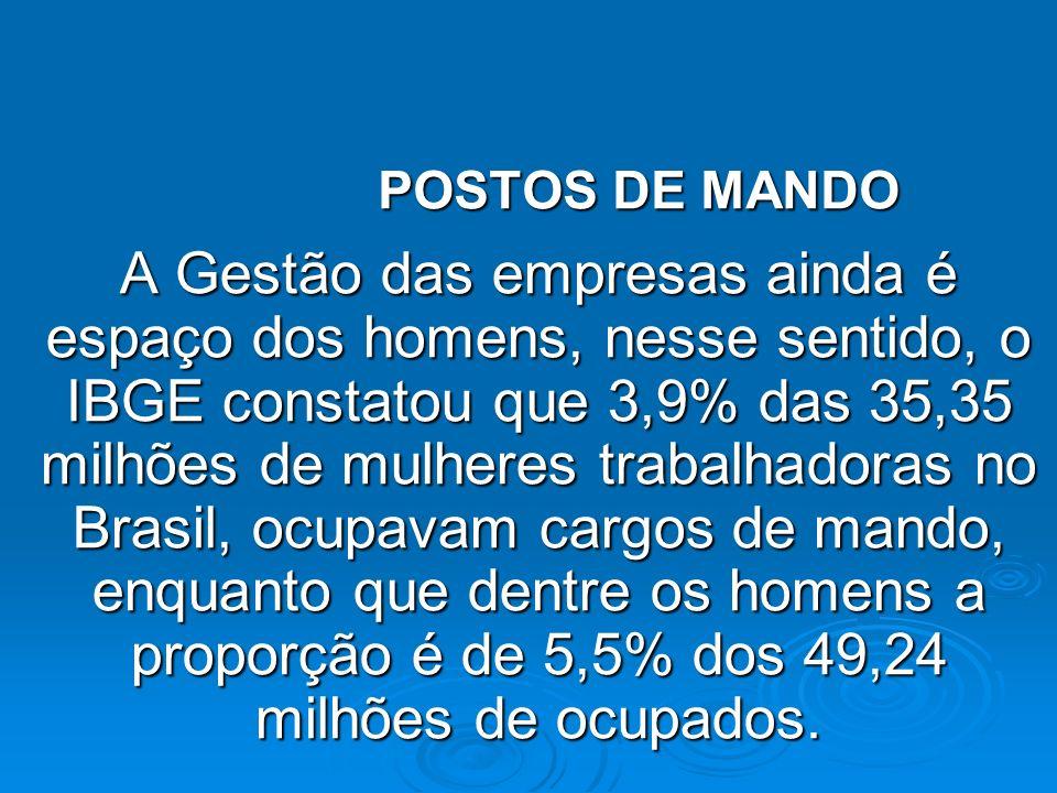 POSTOS DE MANDO