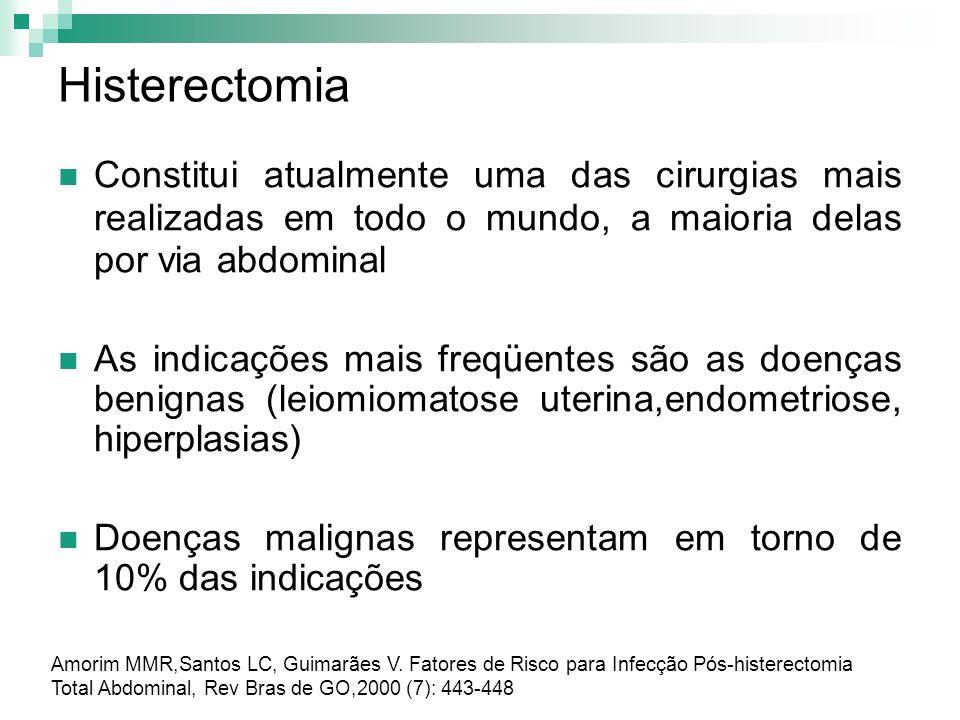 Histerectomia Constitui atualmente uma das cirurgias mais realizadas em todo o mundo, a maioria delas por via abdominal.