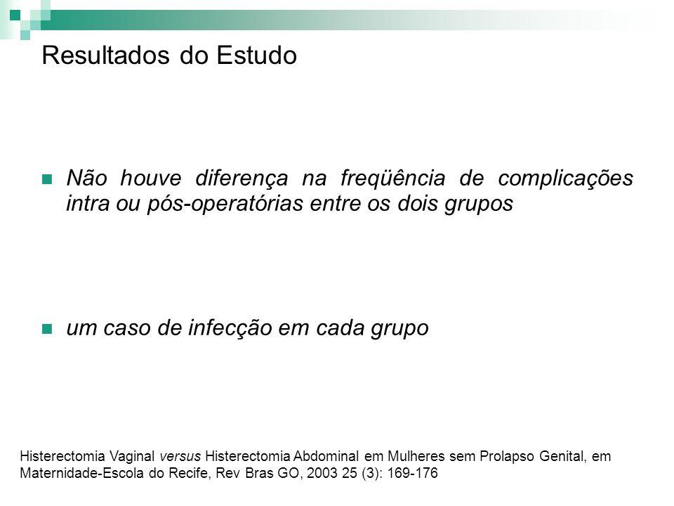 Resultados do Estudo Não houve diferença na freqüência de complicações intra ou pós-operatórias entre os dois grupos.