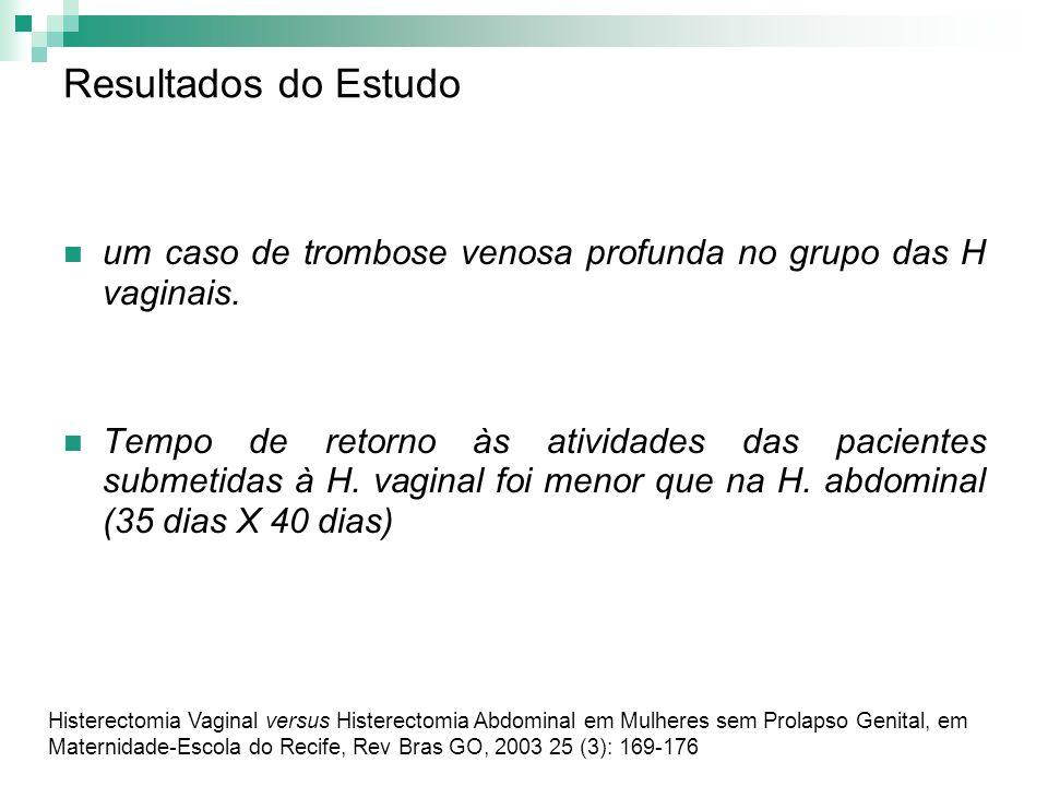 Resultados do Estudoum caso de trombose venosa profunda no grupo das H vaginais.