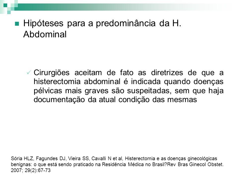 Hipóteses para a predominância da H. Abdominal