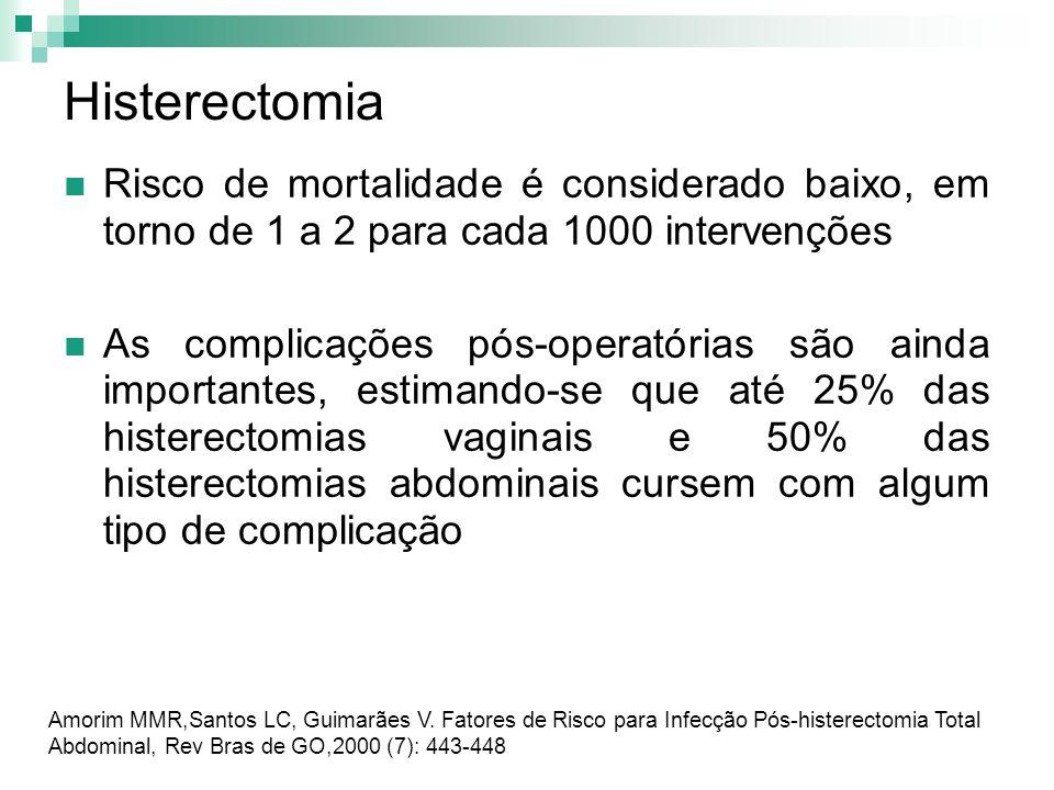 HisterectomiaRisco de mortalidade é considerado baixo, em torno de 1 a 2 para cada 1000 intervenções.