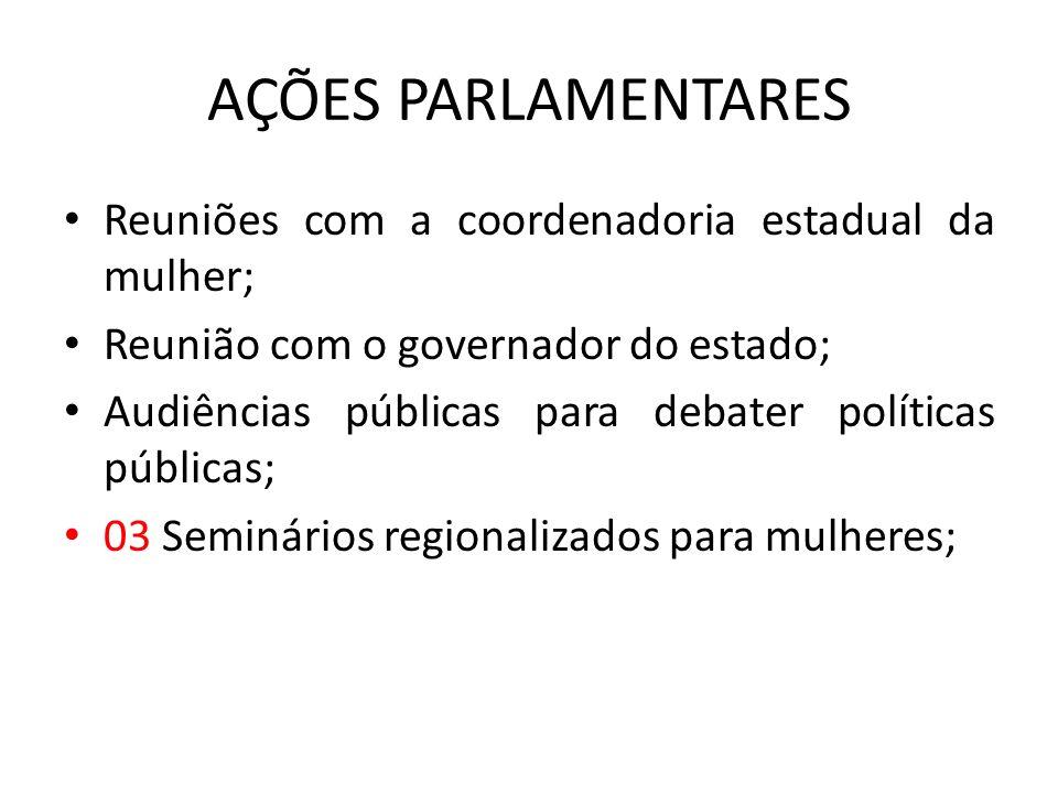 AÇÕES PARLAMENTARES Reuniões com a coordenadoria estadual da mulher;