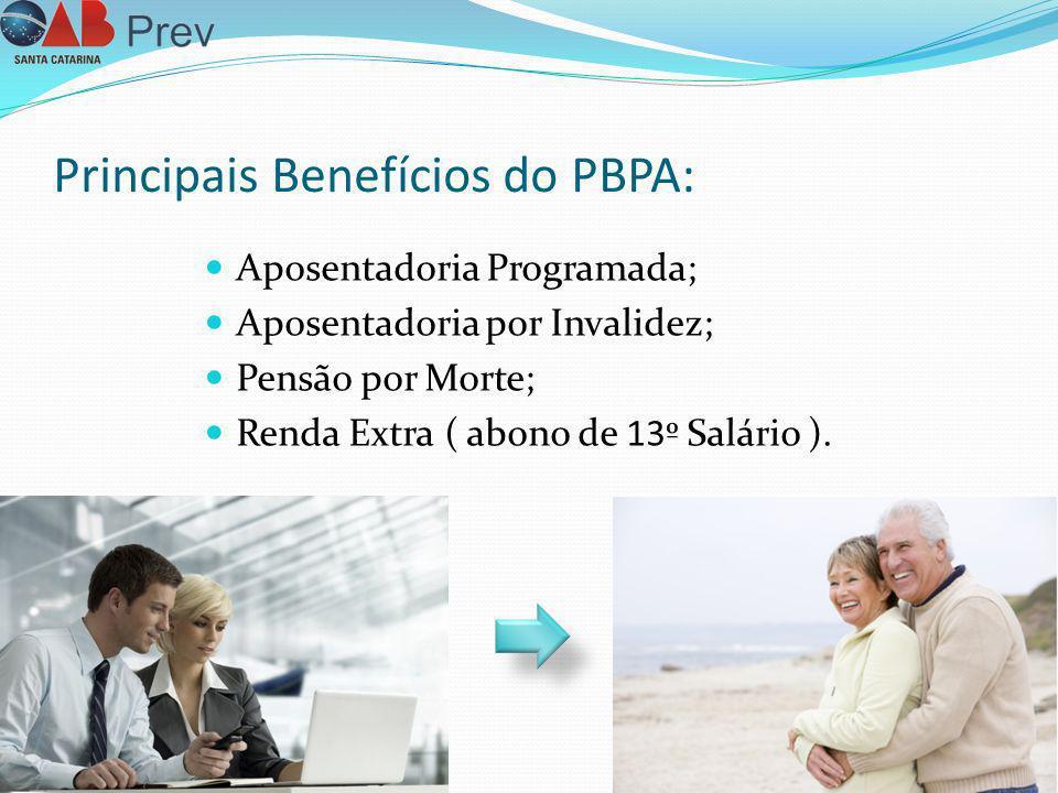 Principais Benefícios do PBPA: