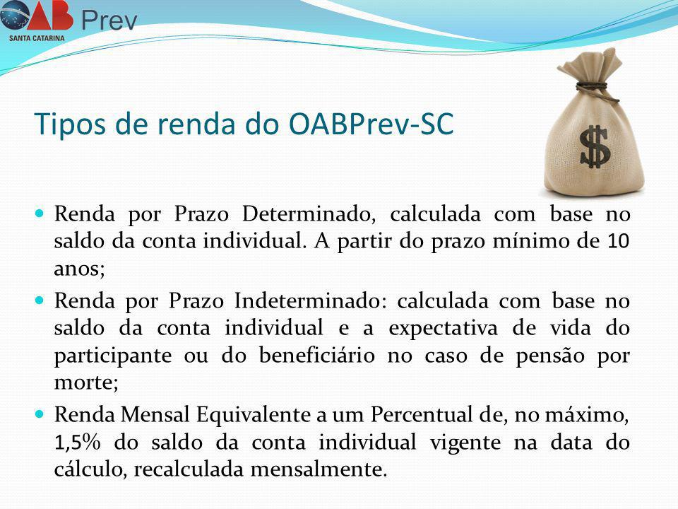 Tipos de renda do OABPrev-SC