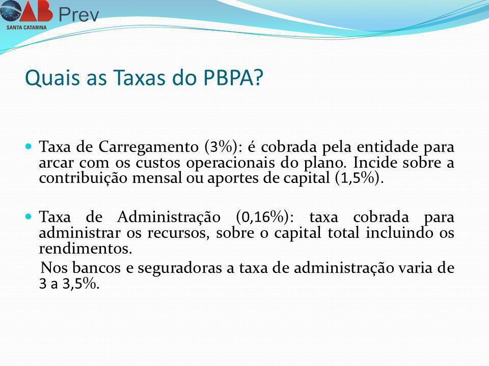 Quais as Taxas do PBPA