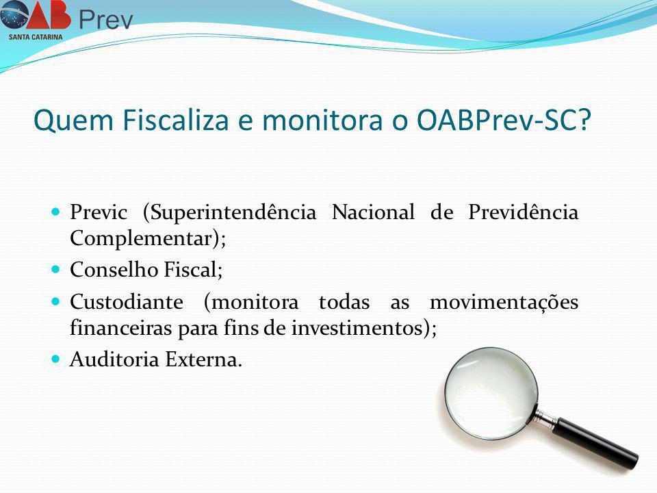 Quem Fiscaliza e monitora o OABPrev-SC