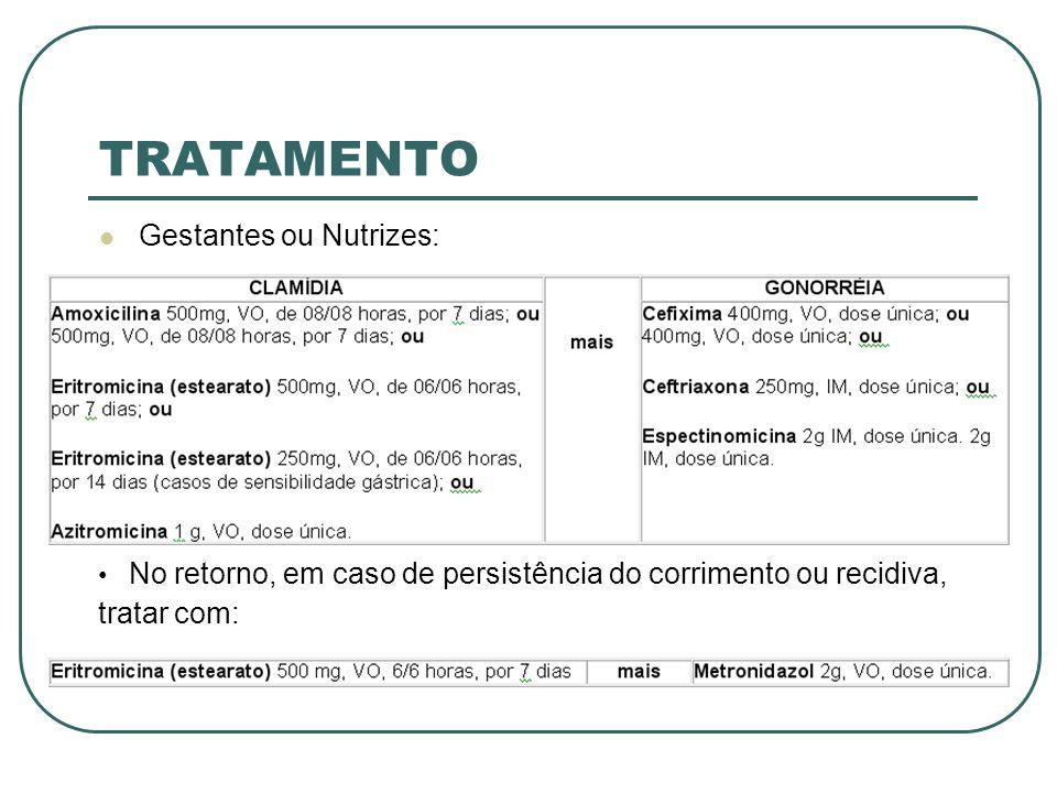 TRATAMENTO Gestantes ou Nutrizes: