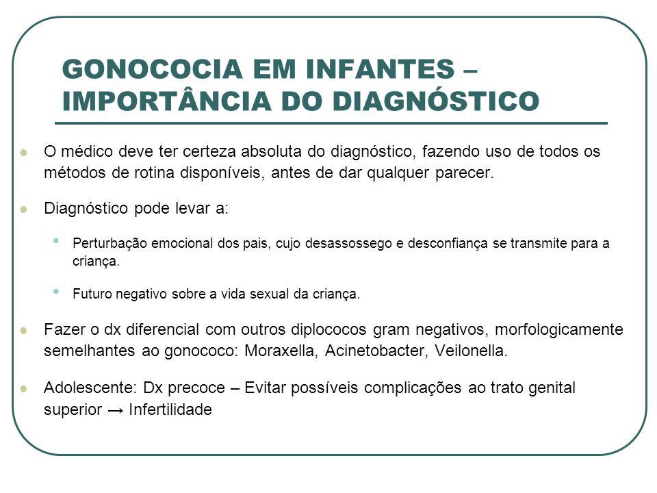 GONOCOCIA EM INFANTES – IMPORTÂNCIA DO DIAGNÓSTICO
