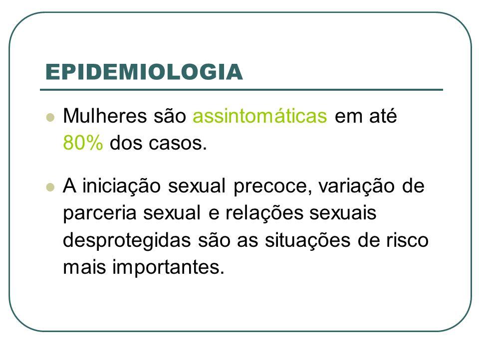 EPIDEMIOLOGIA Mulheres são assintomáticas em até 80% dos casos.