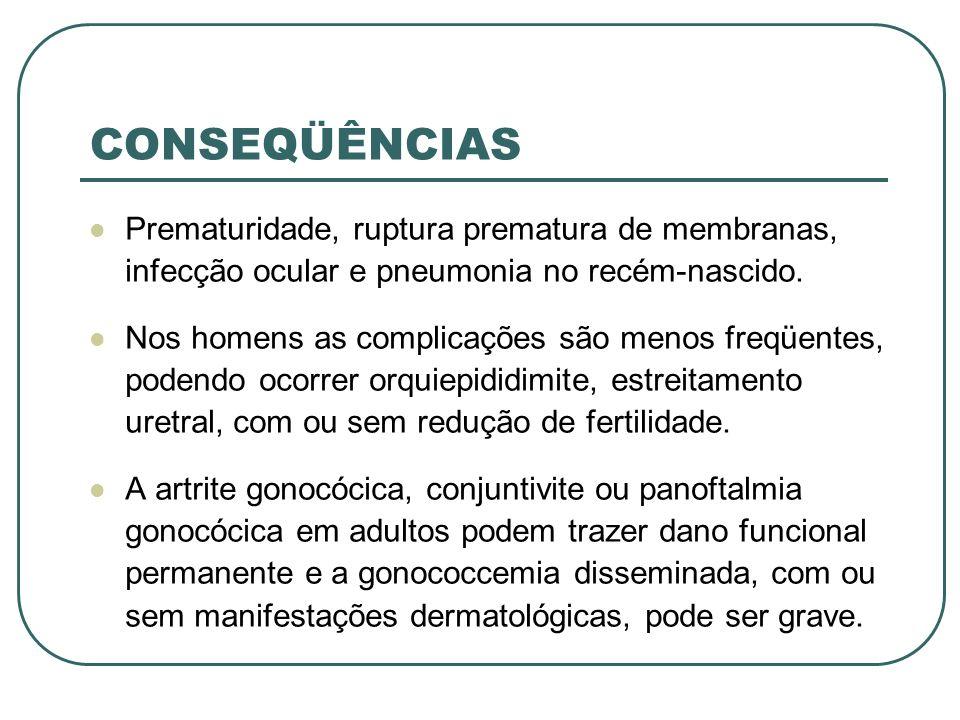 CONSEQÜÊNCIASPrematuridade, ruptura prematura de membranas, infecção ocular e pneumonia no recém-nascido.