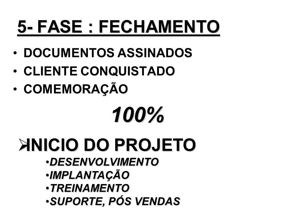 100% 5- FASE : FECHAMENTO INICIO DO PROJETO DOCUMENTOS ASSINADOS
