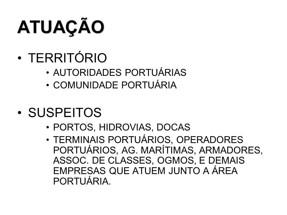 ATUAÇÃO TERRITÓRIO SUSPEITOS AUTORIDADES PORTUÁRIAS