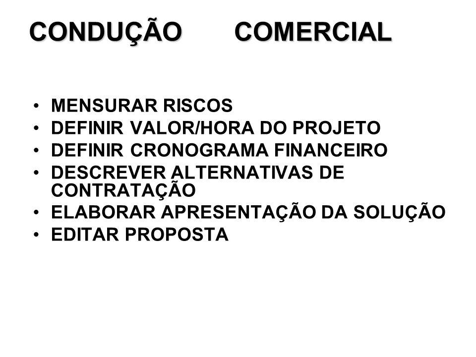 CONDUÇÃO COMERCIAL MENSURAR RISCOS DEFINIR VALOR/HORA DO PROJETO