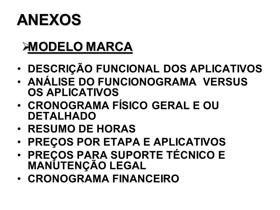 ANEXOS MODELO MARCA DESCRIÇÃO FUNCIONAL DOS APLICATIVOS