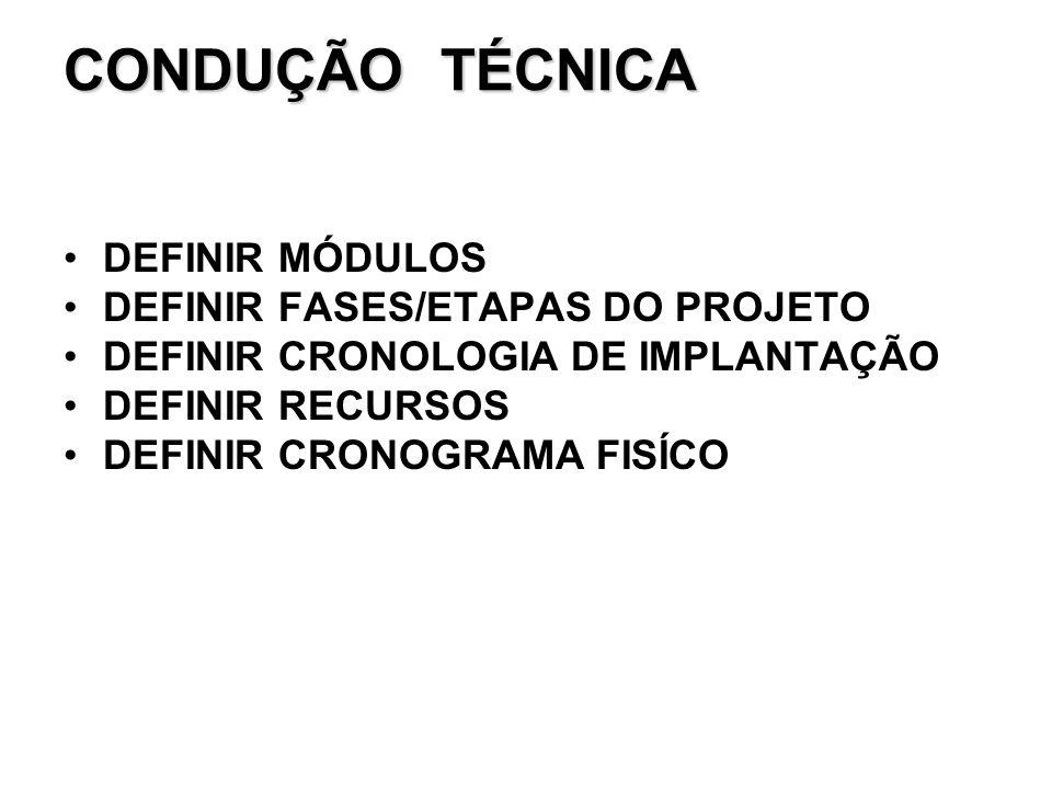 CONDUÇÃO TÉCNICA DEFINIR MÓDULOS DEFINIR FASES/ETAPAS DO PROJETO