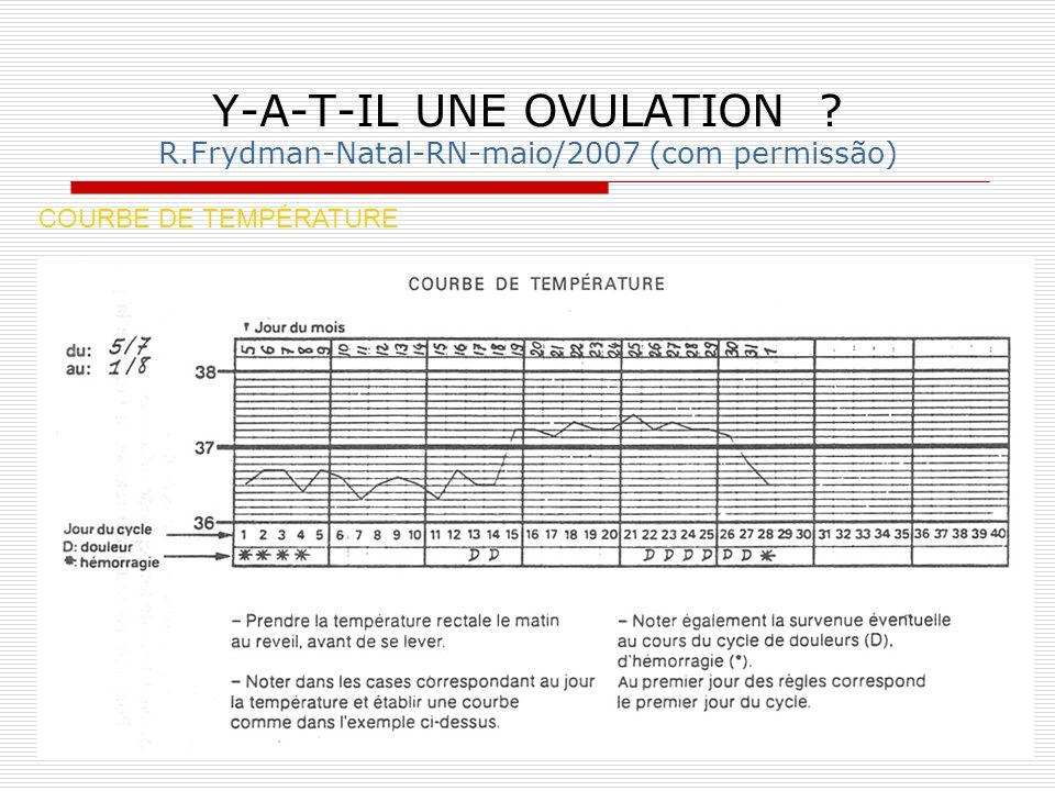 Y-A-T-IL UNE OVULATION R.Frydman-Natal-RN-maio/2007 (com permissão)