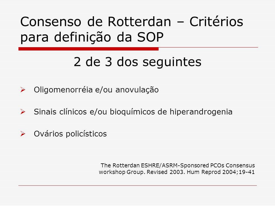 Consenso de Rotterdan – Critérios para definição da SOP