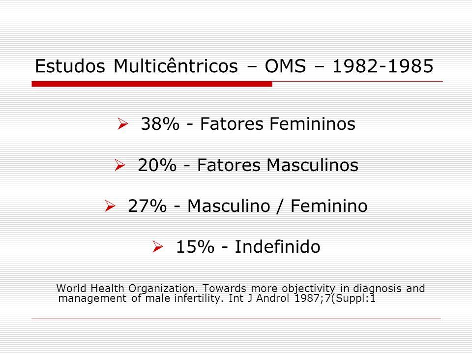 Estudos Multicêntricos – OMS – 1982-1985