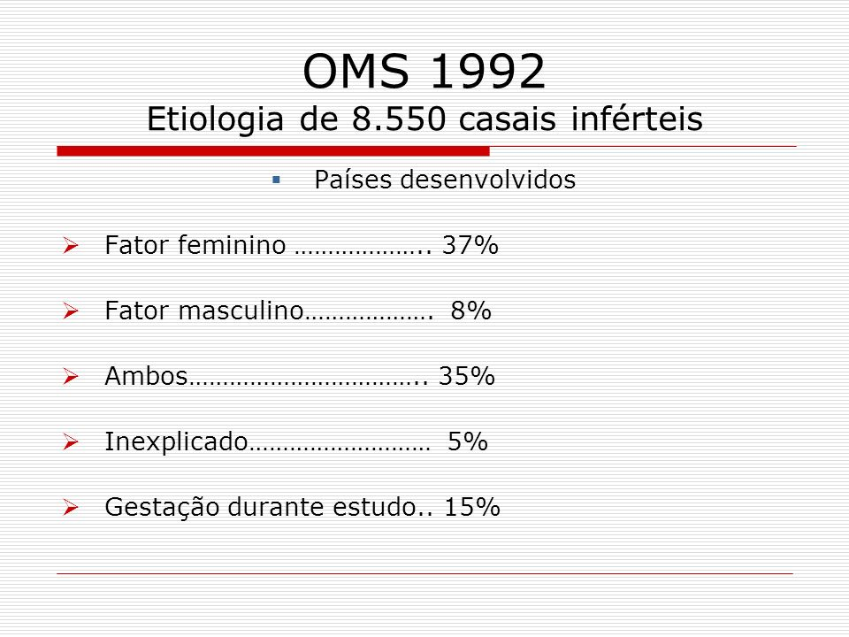 OMS 1992 Etiologia de 8.550 casais inférteis