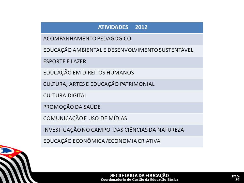 ATIVIDADES 2012 ACOMPANHAMENTO PEDAGÓGICO. EDUCAÇÃO AMBIENTAL E DESENVOLVIMENTO SUSTENTÁVEL. ESPORTE E LAZER.