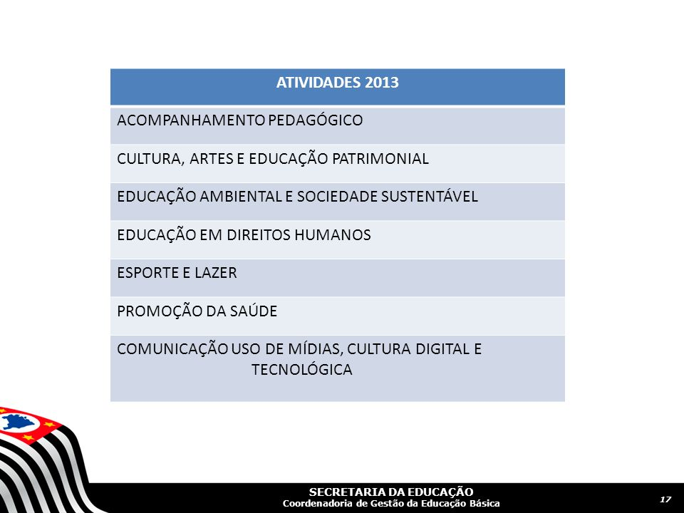 ATIVIDADES 2013 ACOMPANHAMENTO PEDAGÓGICO. CULTURA, ARTES E EDUCAÇÃO PATRIMONIAL. EDUCAÇÃO AMBIENTAL E SOCIEDADE SUSTENTÁVEL.