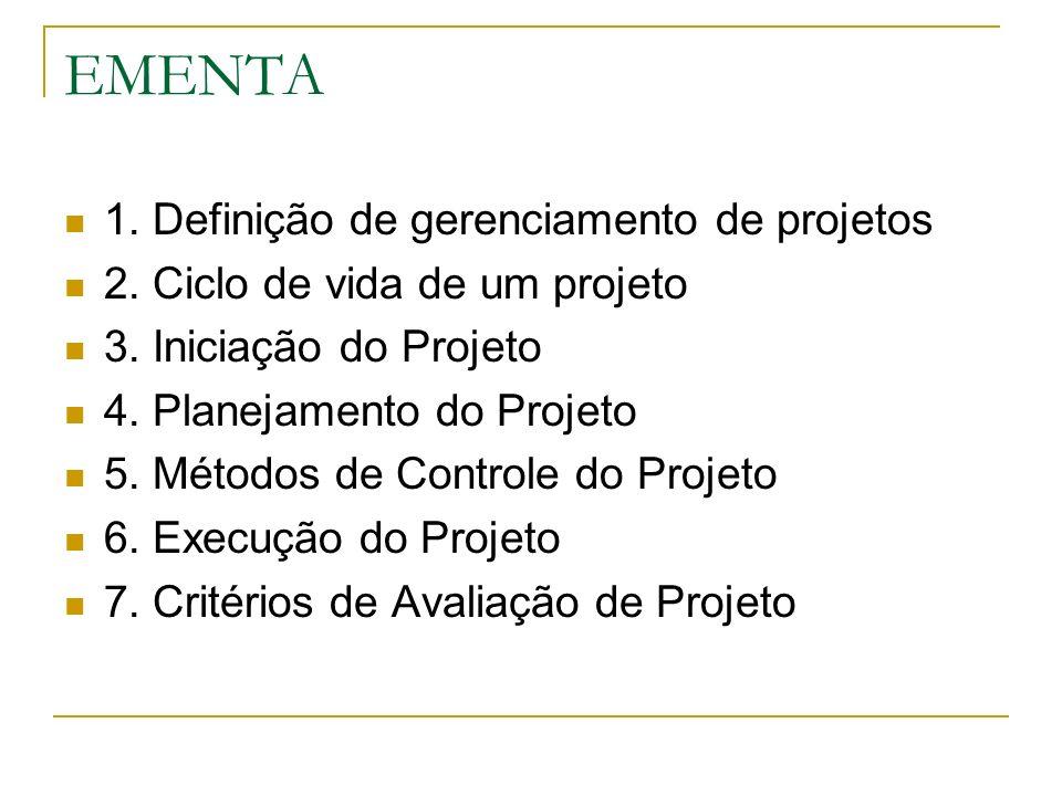 EMENTA 1. Definição de gerenciamento de projetos