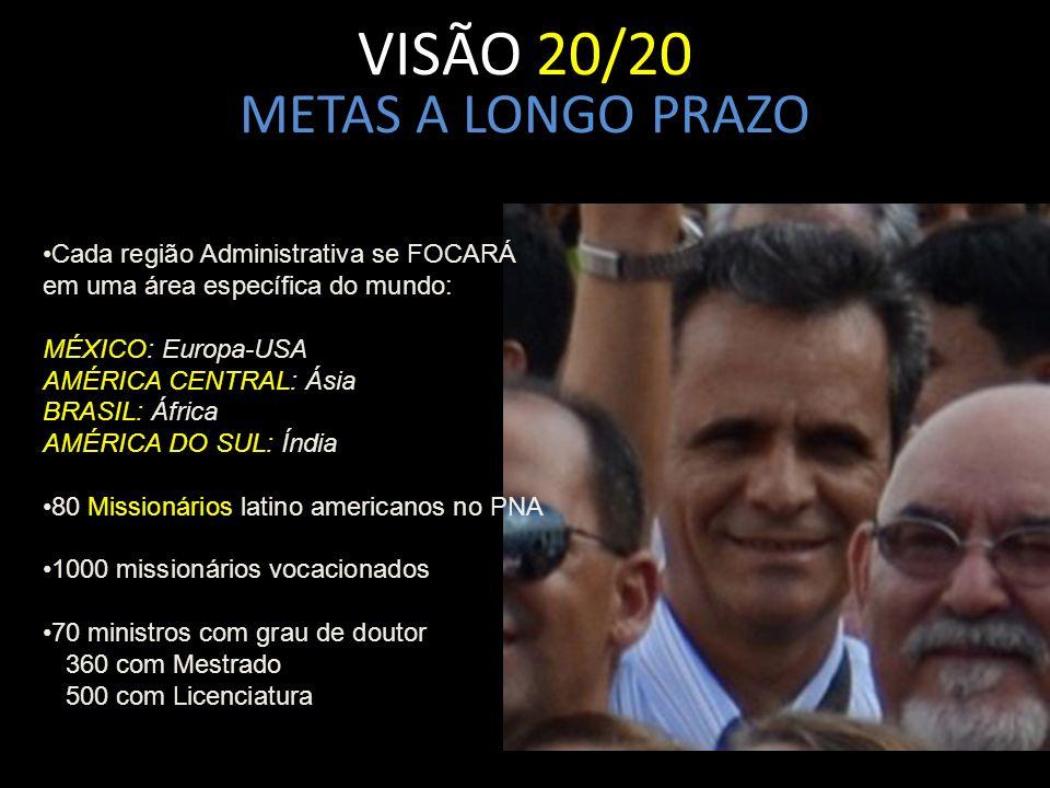 VISÃO 20/20 METAS A LONGO PRAZO