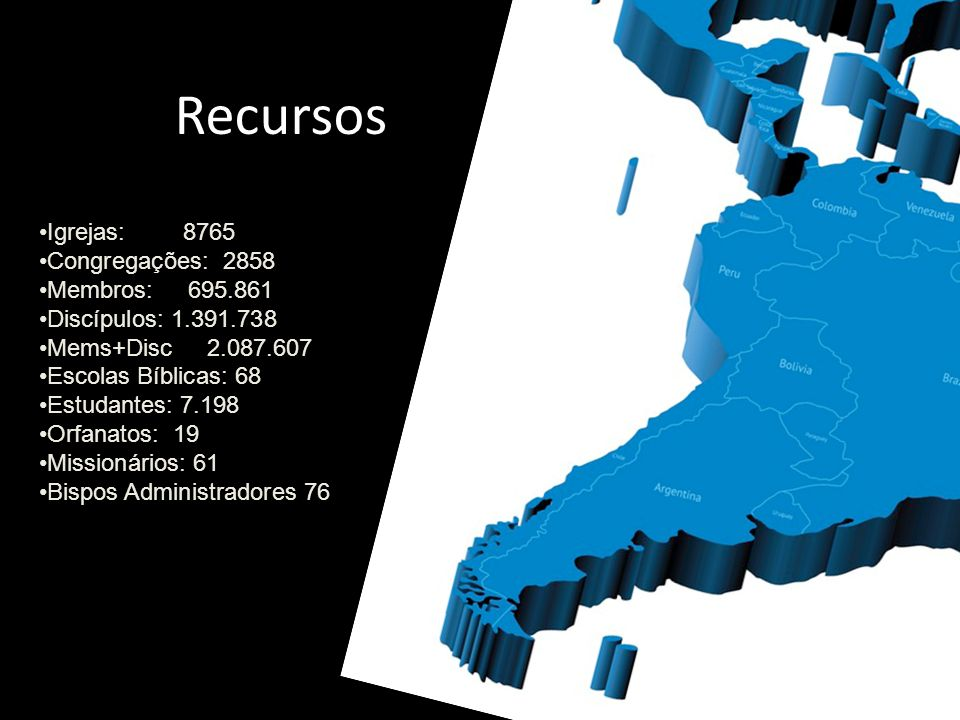 Recursos Igrejas: 8765 Congregações: 2858 Membros: 695.861