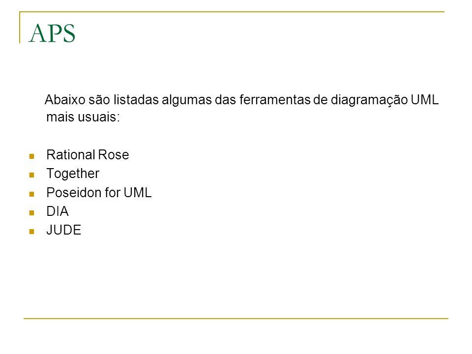 APS Abaixo são listadas algumas das ferramentas de diagramação UML mais usuais: Rational Rose. Together.