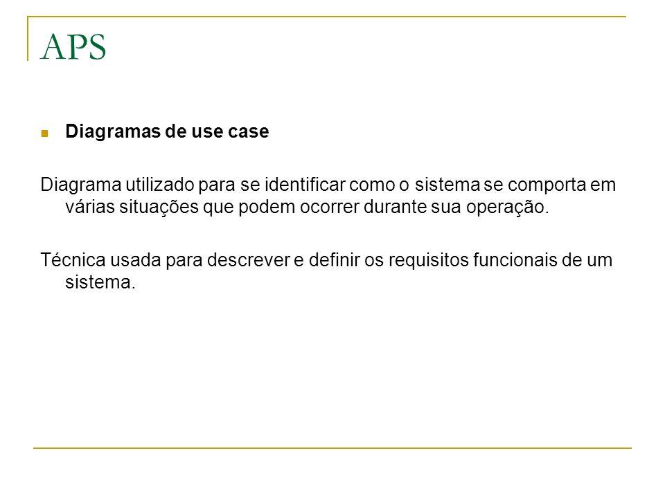 APS Diagramas de use case