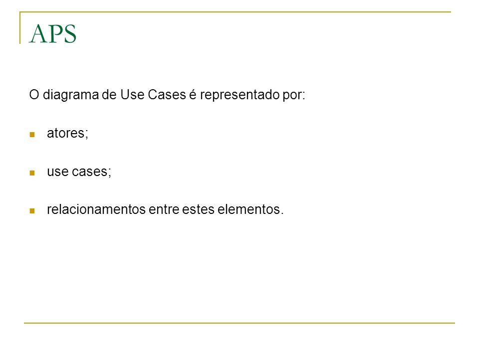 APS O diagrama de Use Cases é representado por: atores; use cases;