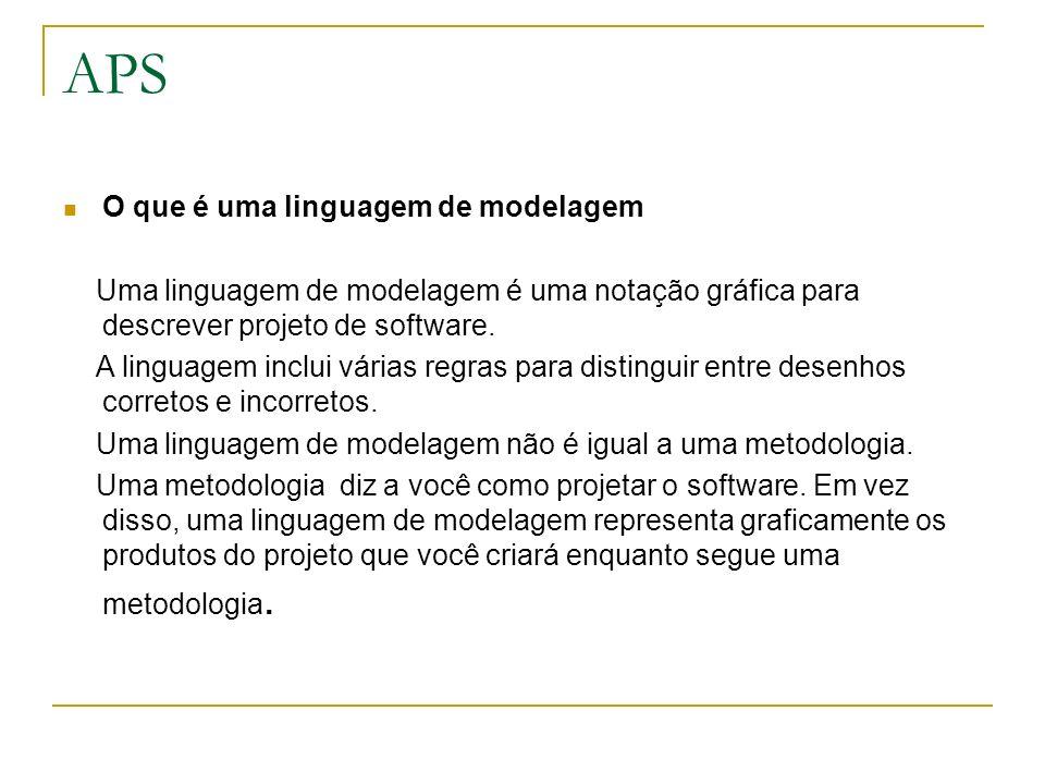 APS O que é uma linguagem de modelagem