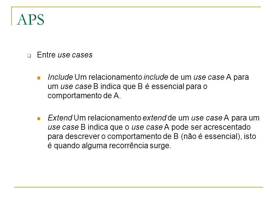 APS Entre use cases. Include Um relacionamento include de um use case A para um use case B indica que B é essencial para o comportamento de A.