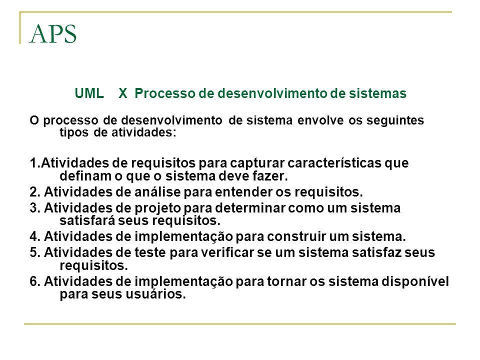 UML X Processo de desenvolvimento de sistemas