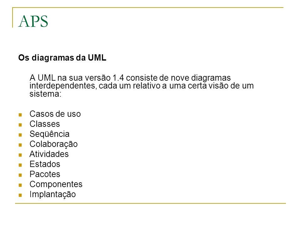 APSOs diagramas da UML. A UML na sua versão 1.4 consiste de nove diagramas interdependentes, cada um relativo a uma certa visão de um sistema: