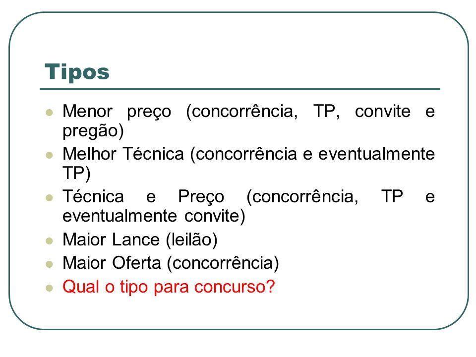 Tipos Menor preço (concorrência, TP, convite e pregão)