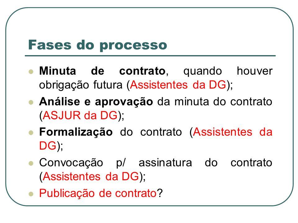Fases do processo Minuta de contrato, quando houver obrigação futura (Assistentes da DG); Análise e aprovação da minuta do contrato (ASJUR da DG);