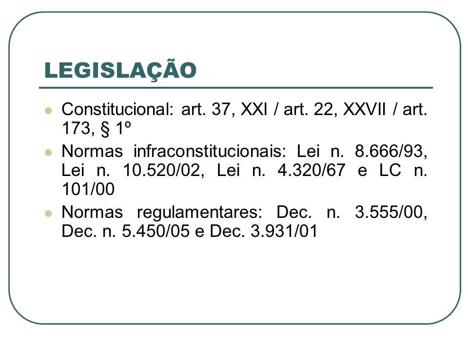 LEGISLAÇÃO Constitucional: art. 37, XXI / art. 22, XXVII / art. 173, § 1º.