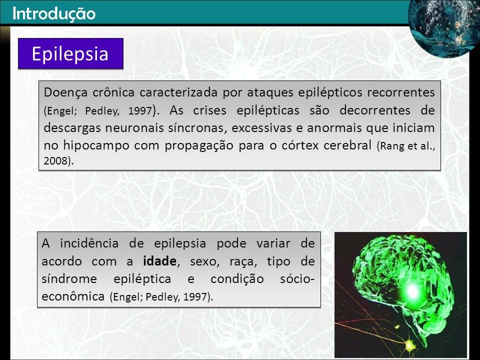 Introdução Epilepsia.