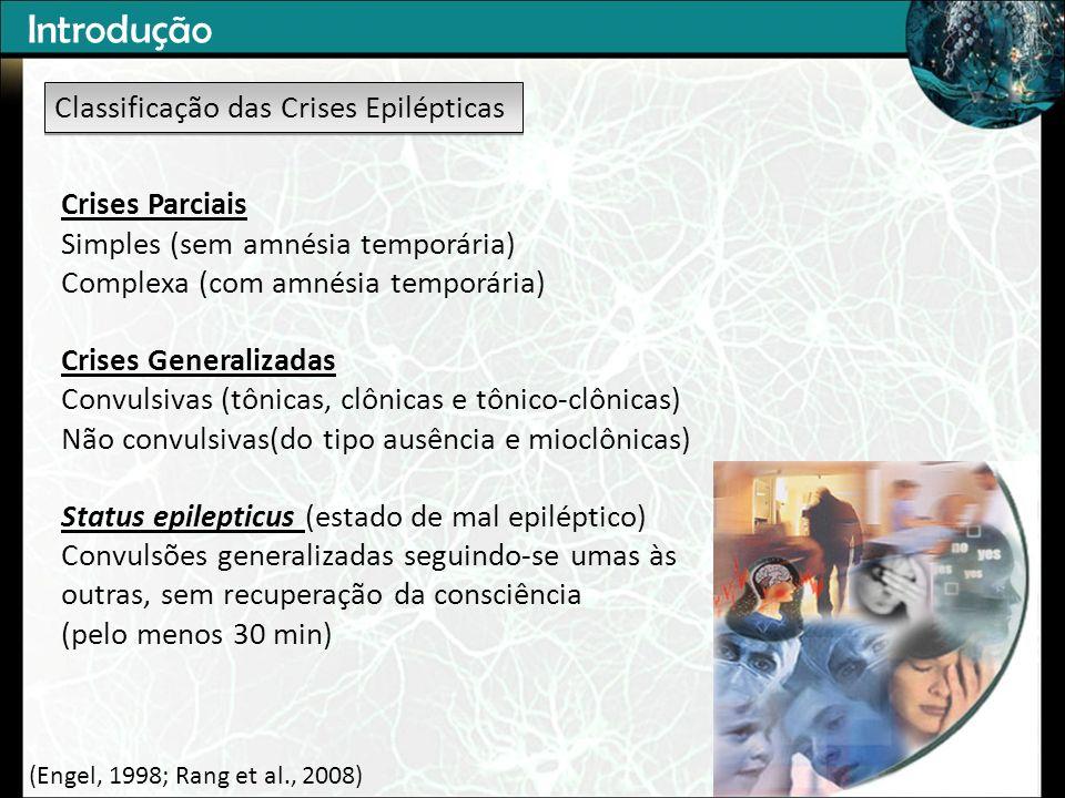 Introdução Classificação das Crises Epilépticas Crises Parciais