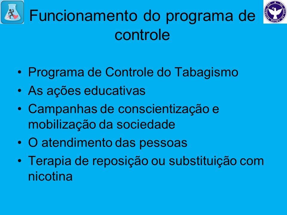 Funcionamento do programa de controle