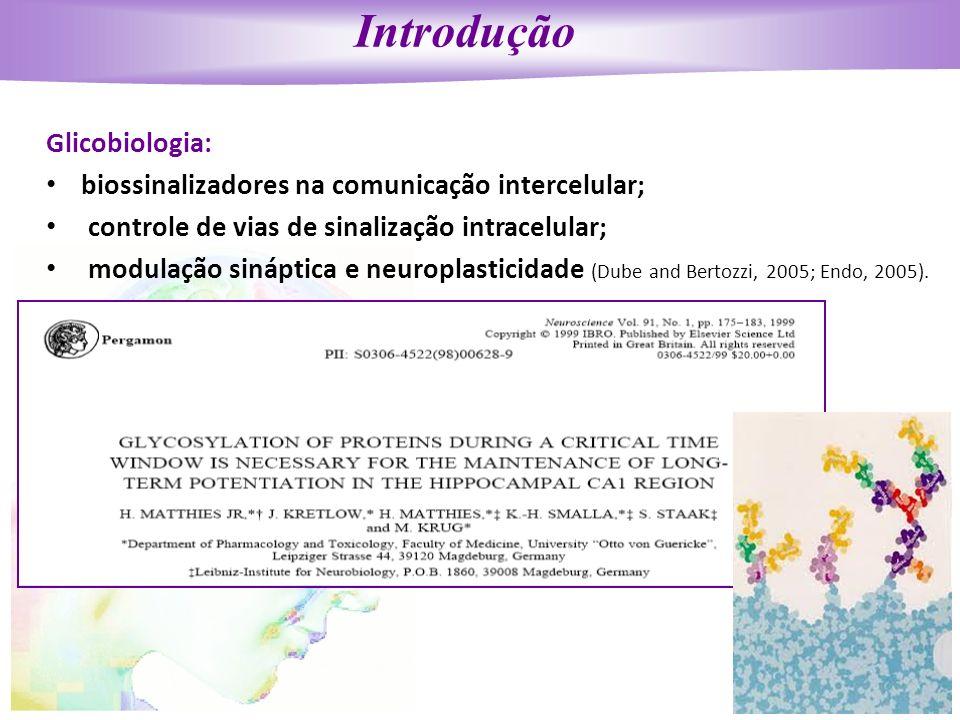 Introdução Glicobiologia: