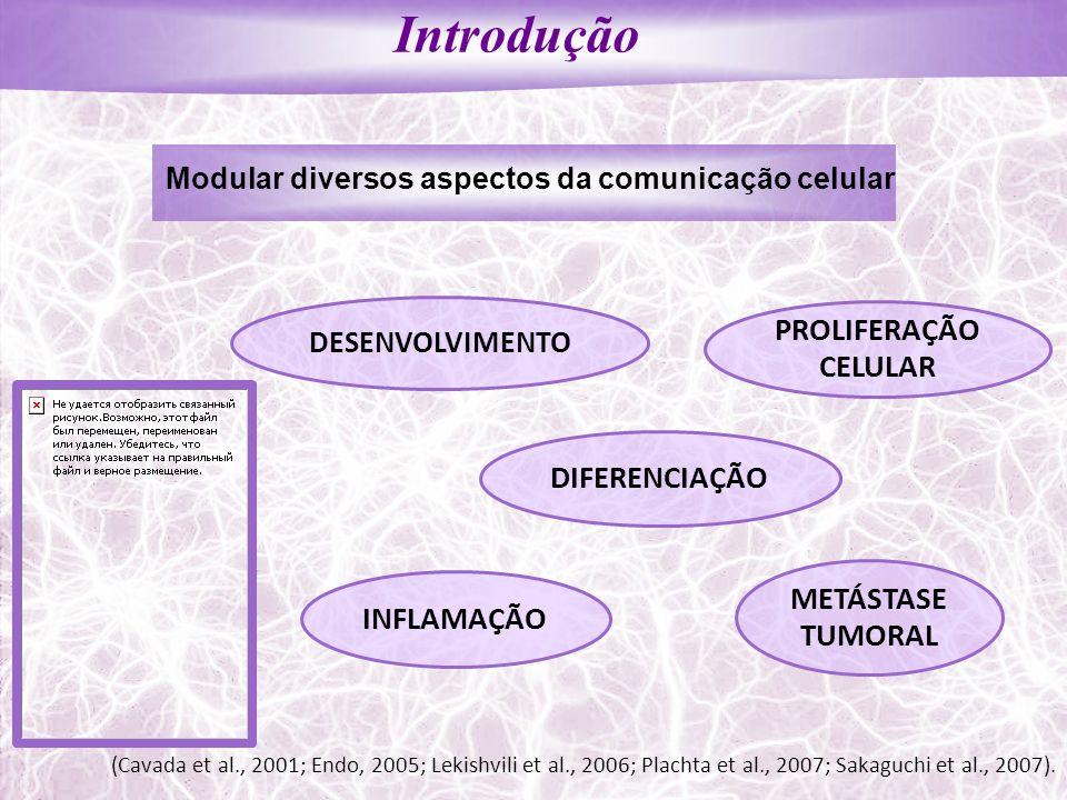 Modular diversos aspectos da comunicação celular