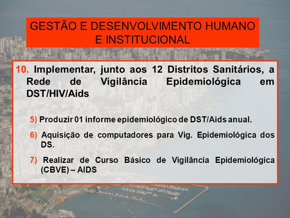 GESTÃO E DESENVOLVIMENTO HUMANO E INSTITUCIONAL