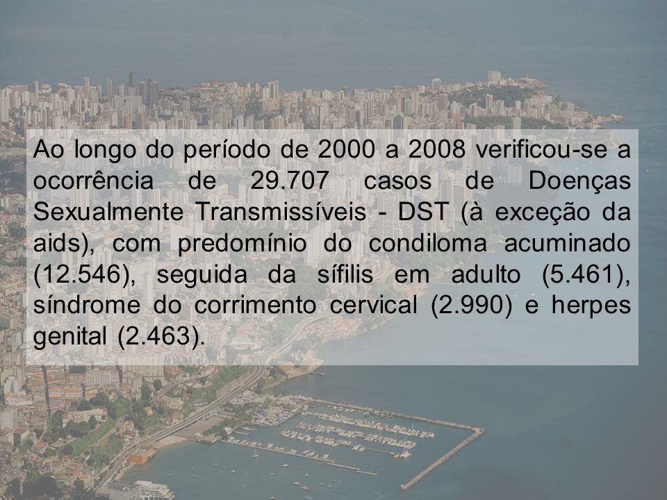 Ao longo do período de 2000 a 2008 verificou-se a ocorrência de 29