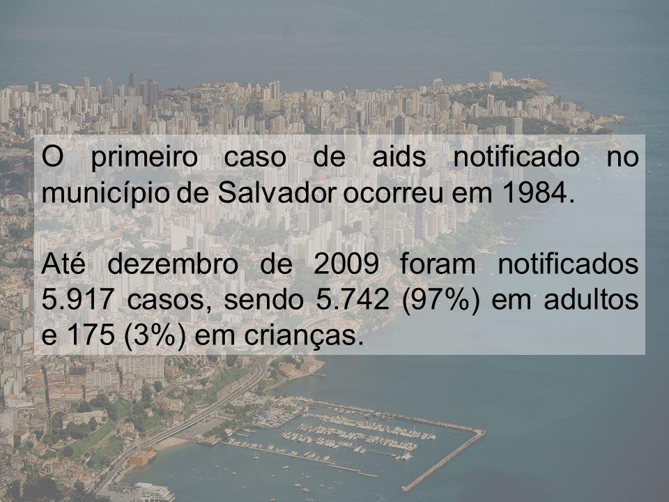 O primeiro caso de aids notificado no município de Salvador ocorreu em 1984.
