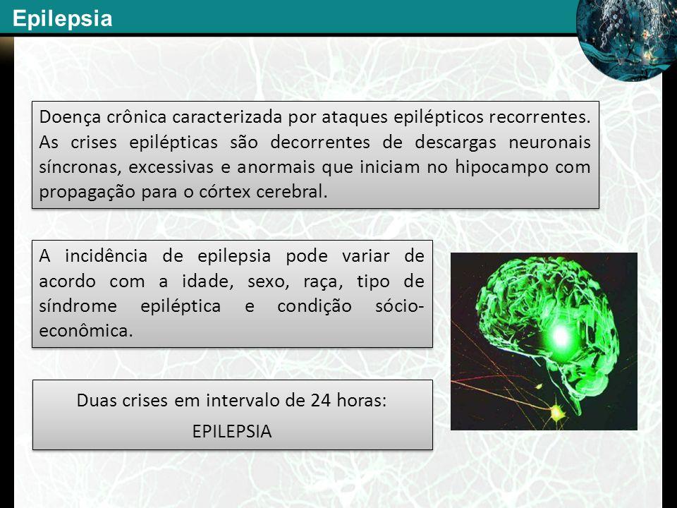 Duas crises em intervalo de 24 horas: EPILEPSIA