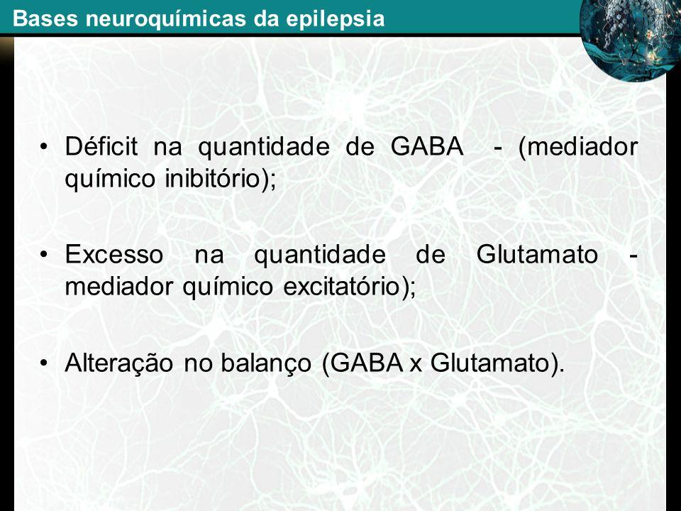Déficit na quantidade de GABA - (mediador químico inibitório);
